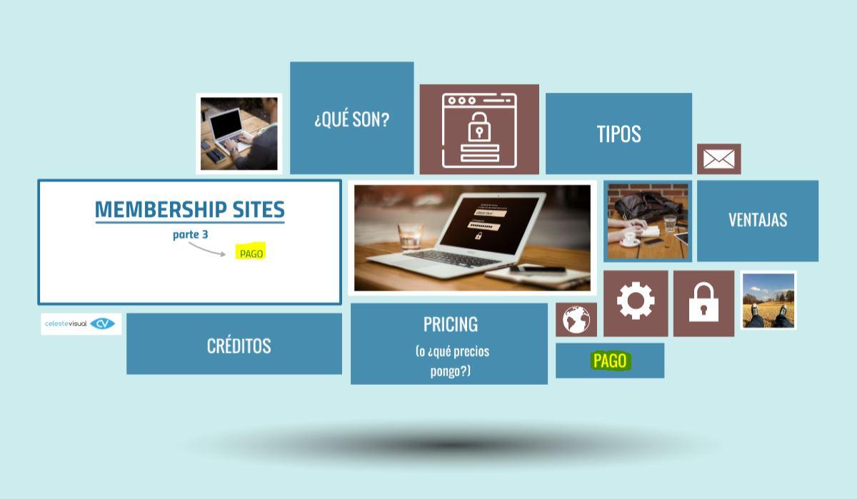 Membership Sites_parte3: Pago