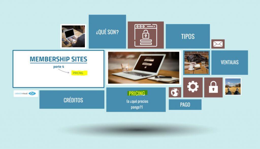 Membership Sites_parte4: Pricing