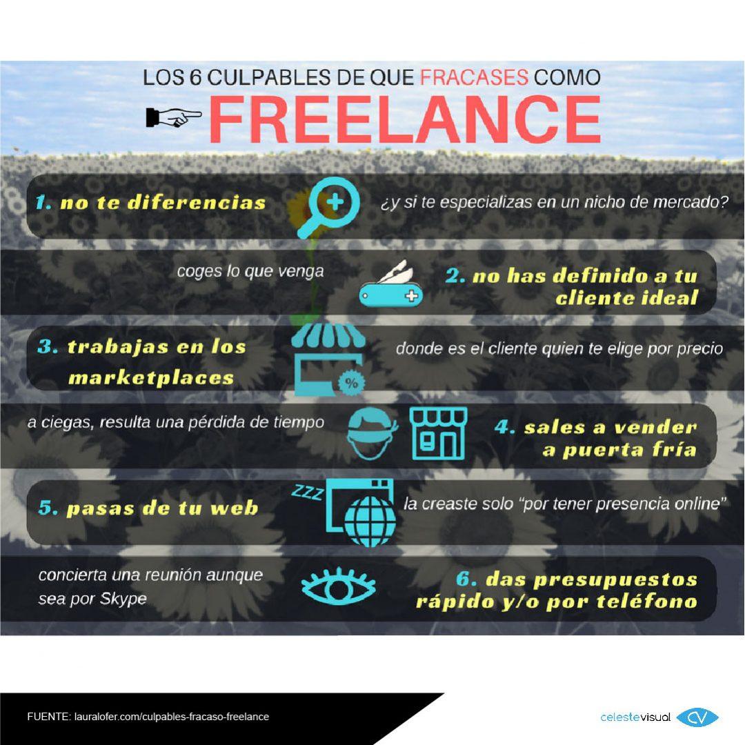 infografía-FRACASO-FREELANCE